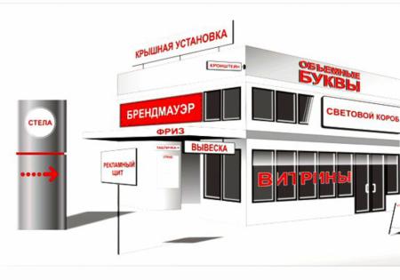 Наружная реклама в Ярославле